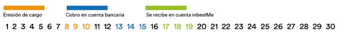 Calendario_aportaciones